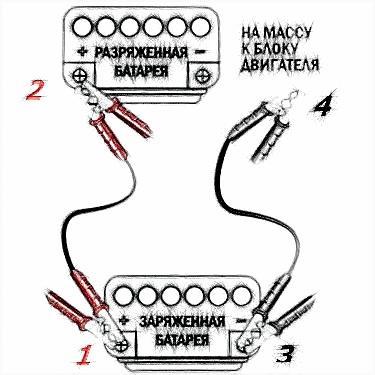 подключение проводов, прикуривание, автомобили