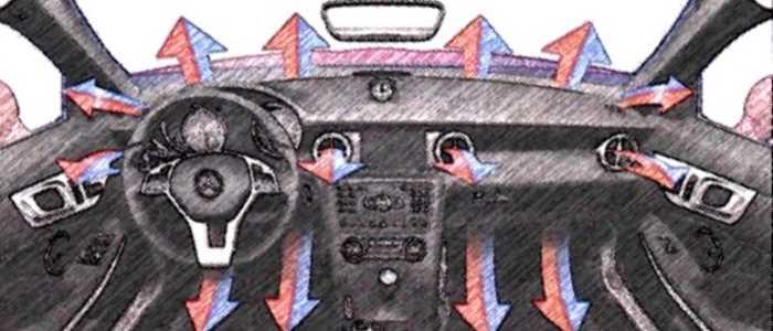 кондиционер, автокондиционер, климат-контроль