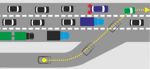 перестроение, поток транспорта, полоса движения, разделительная полоса, полоса для разгона