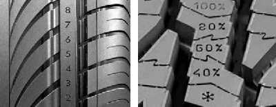 индикатор глубины, глубина протектора, протектор глубина