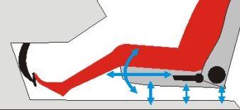 положение ног водителя, ноги водителя, ноги и педали